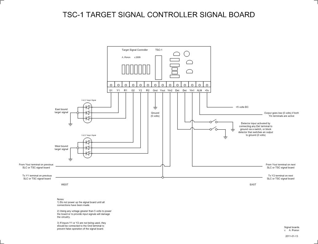 Model Railroad Signal Systems